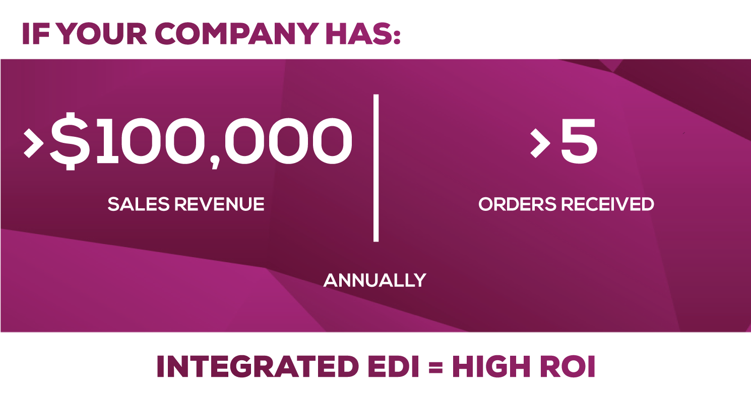 Integrated ROI rule of thumb