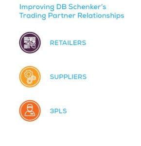 schenker-case-study-partners