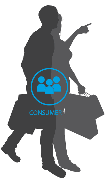 omnichannel retail consumer