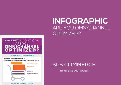Are You Omnichannel Optimized? (TBR)