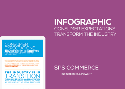 Consumer Expectations Transform the Industry