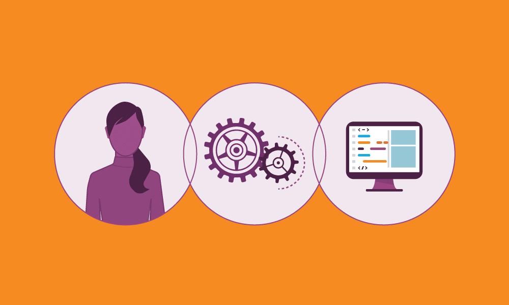 SPS-Blog-People-Process-Tech
