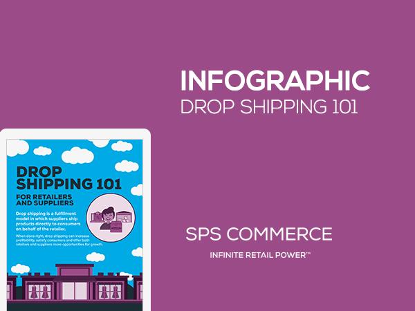Drop shipping 101