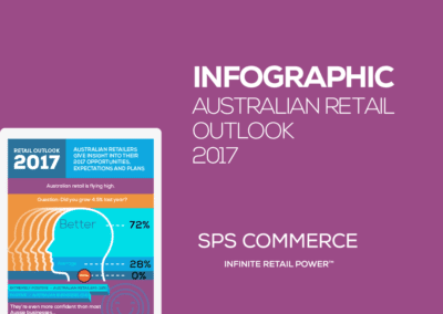 Infographic for Australian retail outlook in 2017 and beyond!