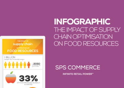 The impact of supply chain optimisation on food resources