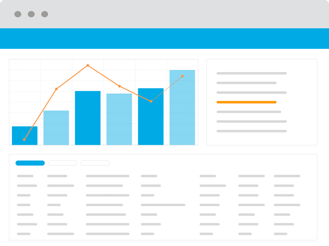 Retail analytics reporting dashboard