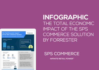 Forrester Research on Total Economic Impact of SPS Commerce Solution