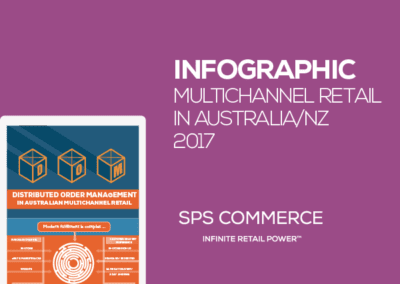 Infographic for distributed order management and multichannel retail in ANZ
