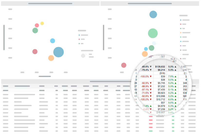 Expanded POS Analytics Dashboard