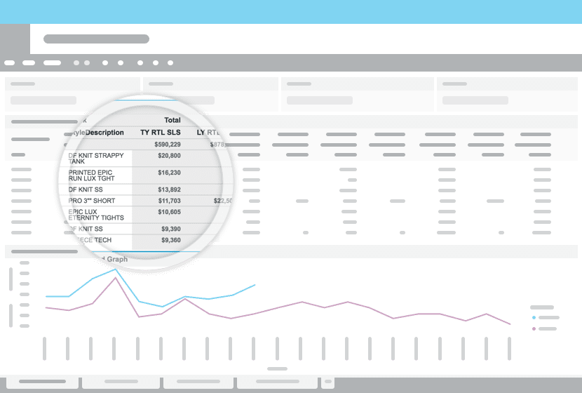 Get started with point of sale analytics