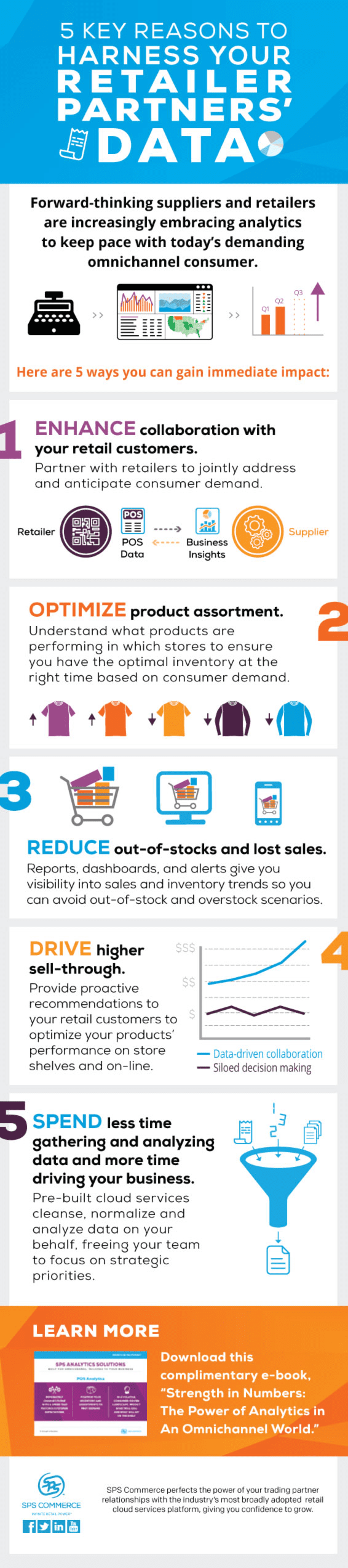POS-data-infographic
