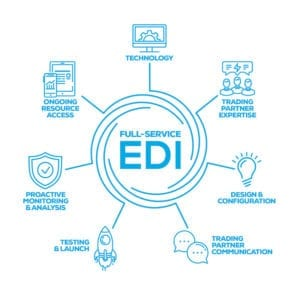 Find the correct EDI solution for your business.