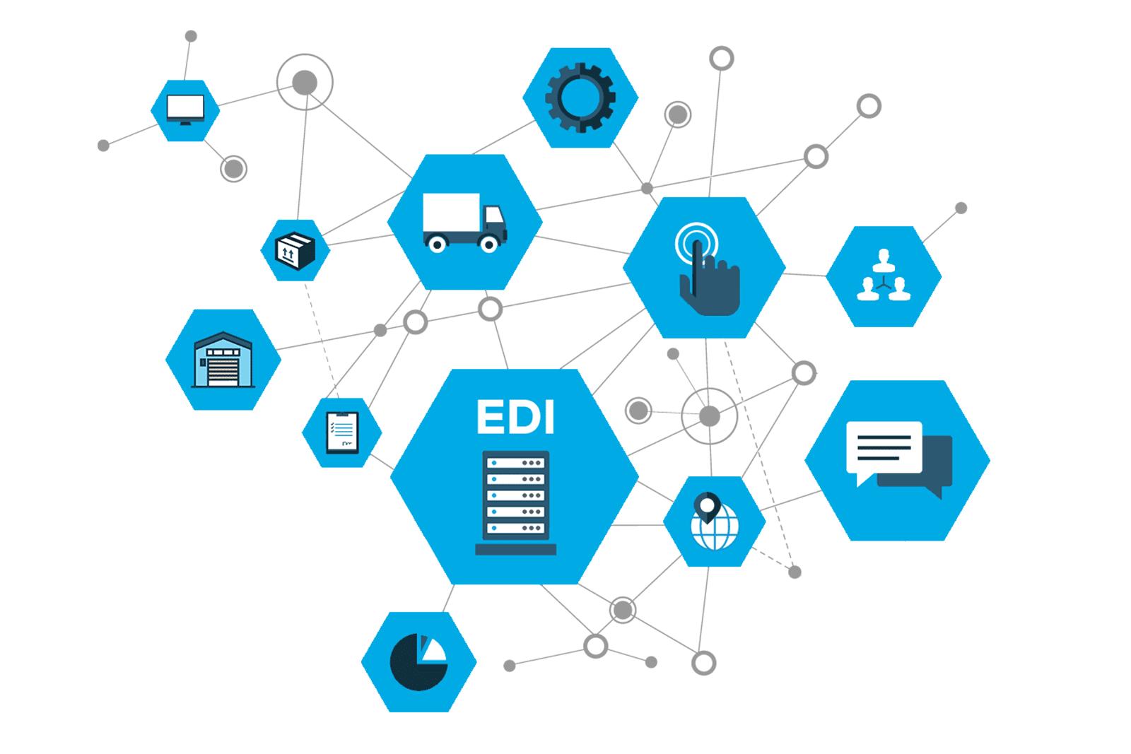EDI Connection Concept