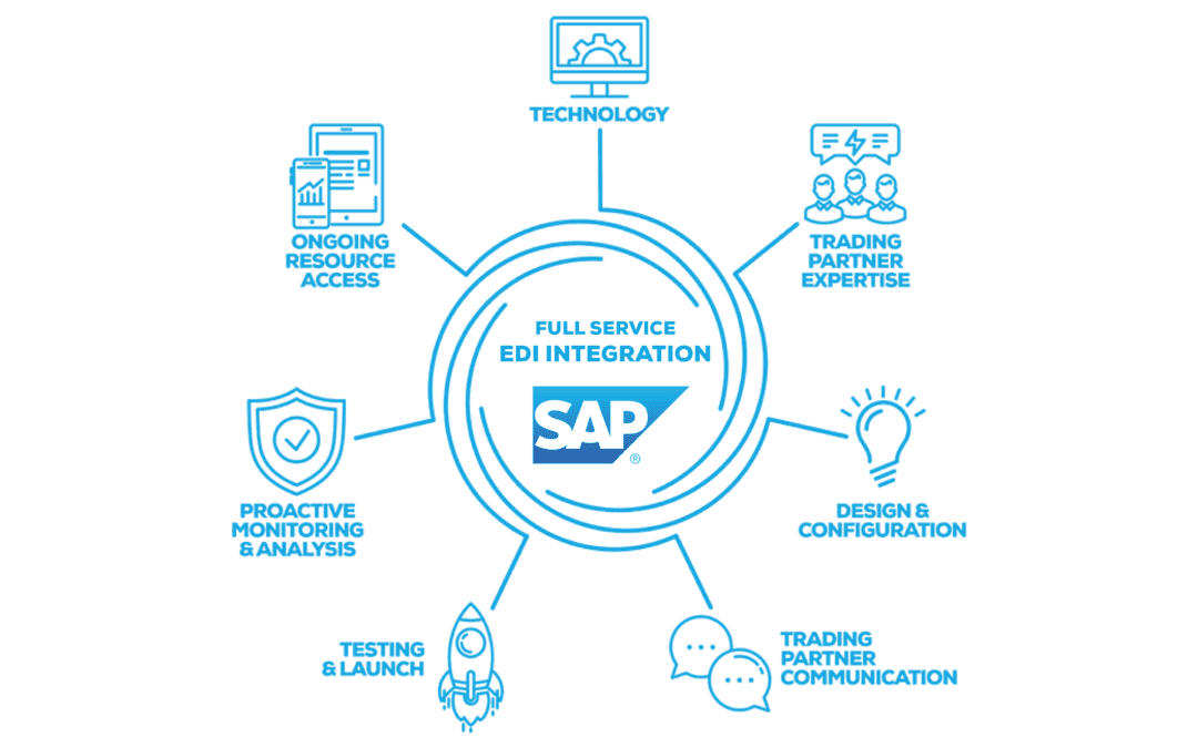 How EDI Integration for SAP works with a full-service approach