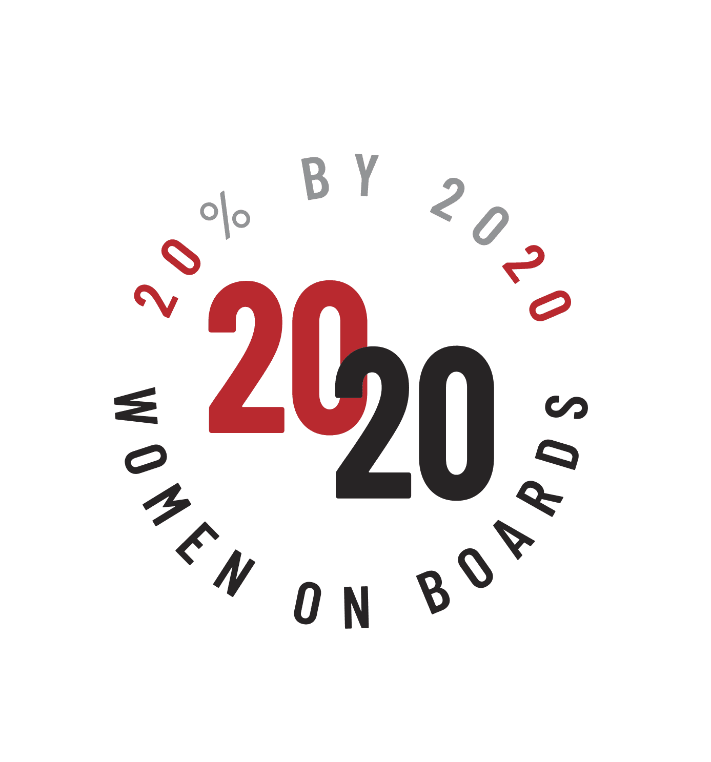 SPS Commerce Honored by 2020 Women on Boards for Gender Diversity