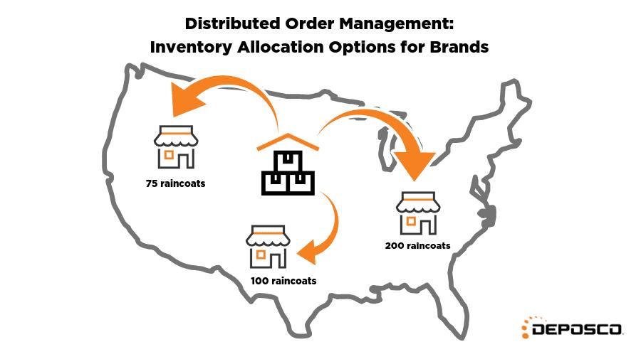 Distribute-order-management-for-brands-SPS-Commerce