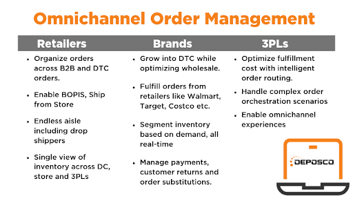 omnichannel-order-management