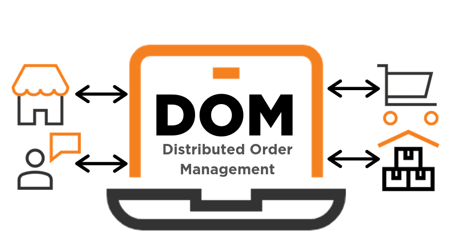 Part 3: Distributed Order Management for Third-party Logistics