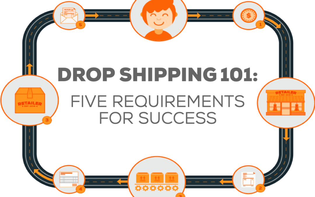 Drop Shipping Webinar: Five requirements for success  [VIDEO]