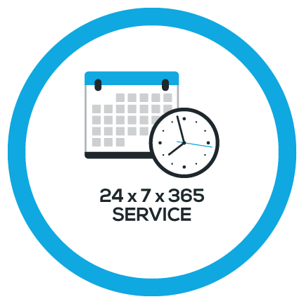 Business Continuity - 24x7x365 Service