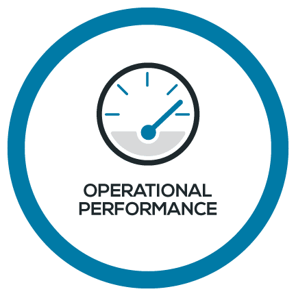 Business Continuity - Operational Performance
