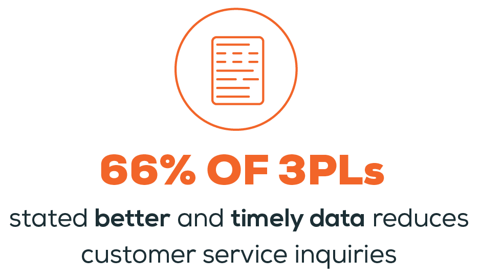 3PLs Optimize Warehouse Staffing with Automation