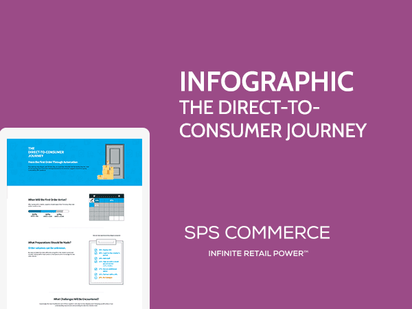 Infographic The Direc-to-Consumer Journey