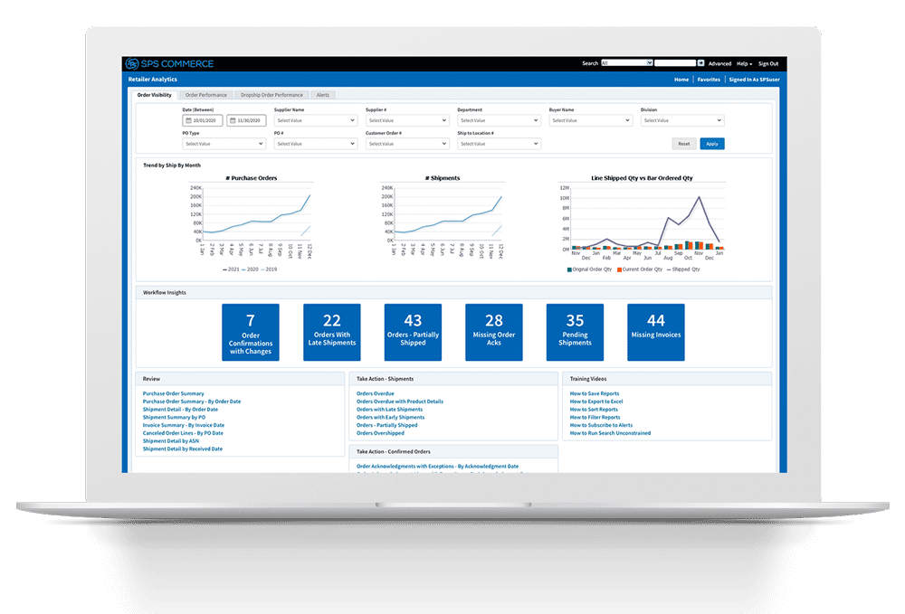 Retailer Analytics Order Performance Screenshot